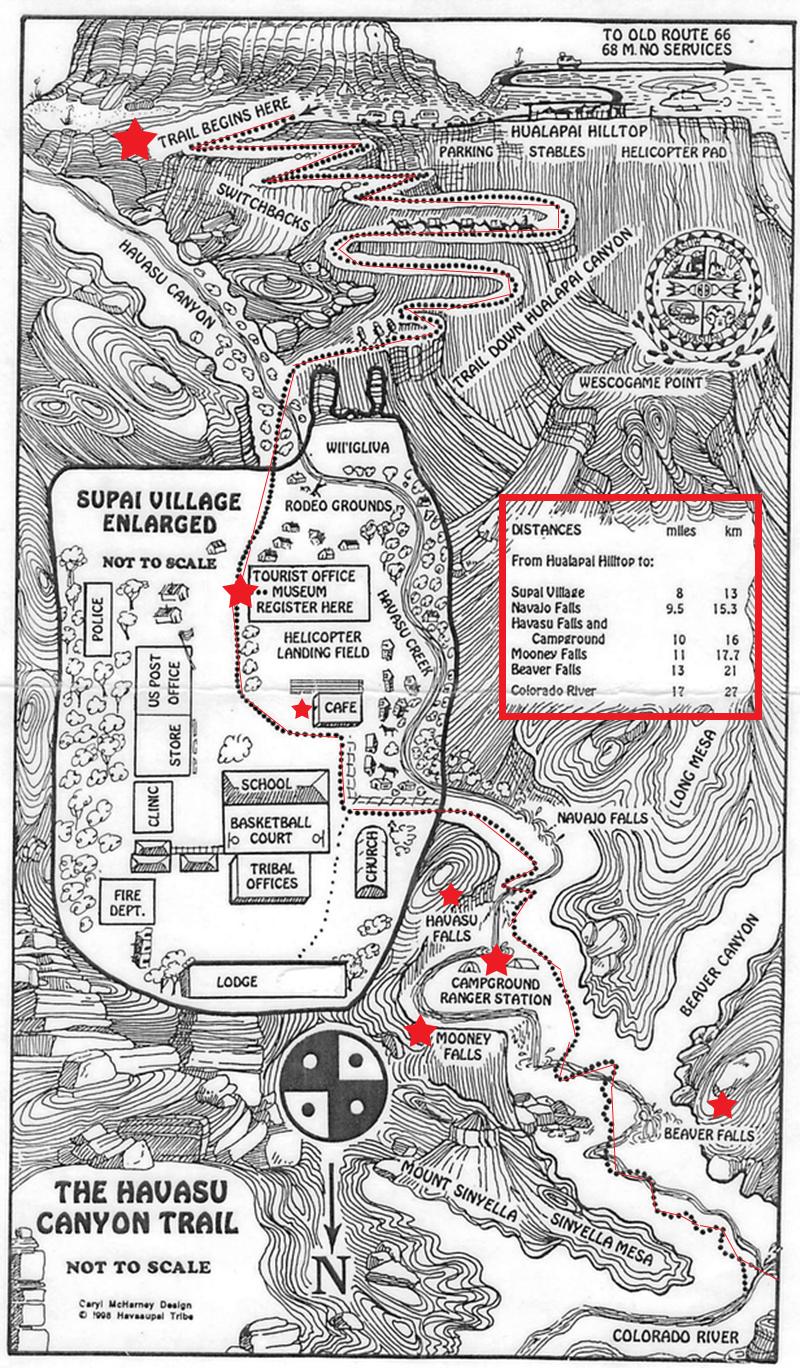 Supai-Trail-Map